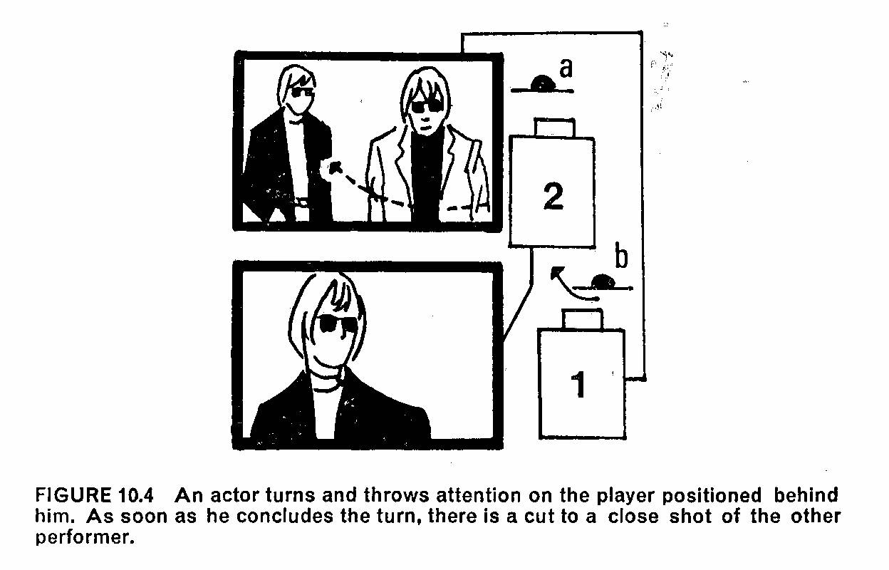 2shots-Rules